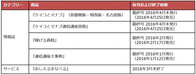 20160112_図表1
